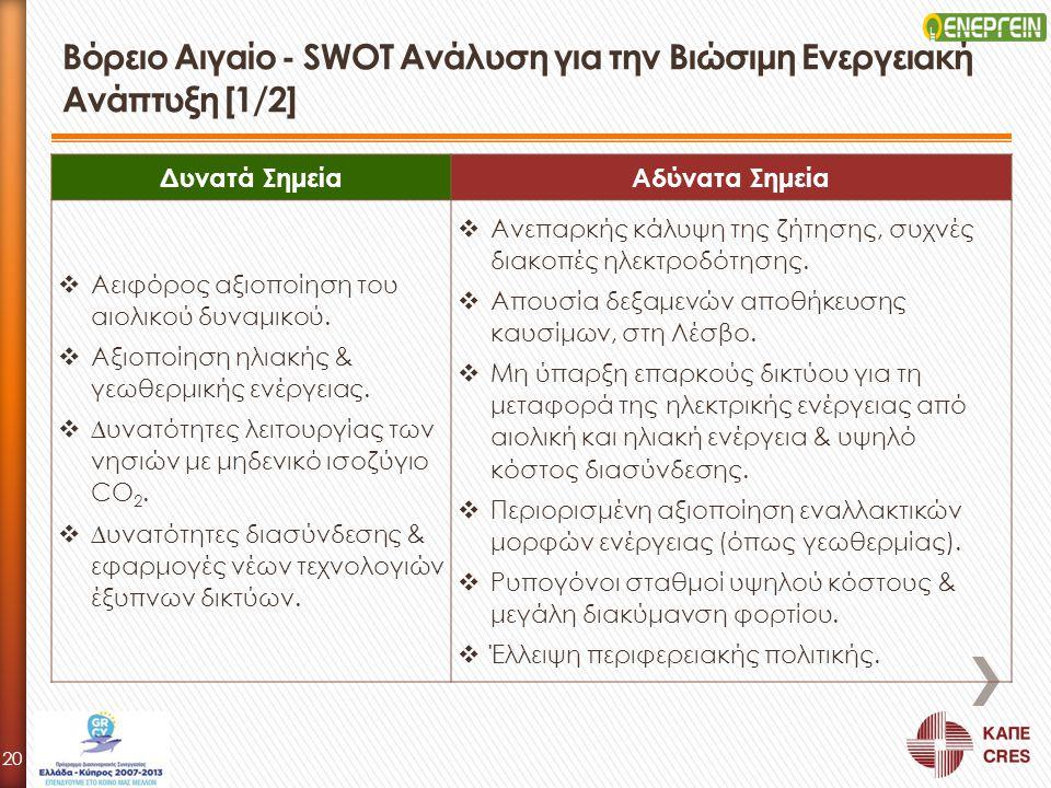 Βόρειο Αιγαίο - SWOT Ανάλυση για την Βιώσιμη Ενεργειακή Ανάπτυξη [1/2]